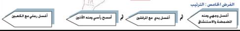تعليم فقه الطهارة بالصور للصفوف الاولية screen-shot-2013-03-