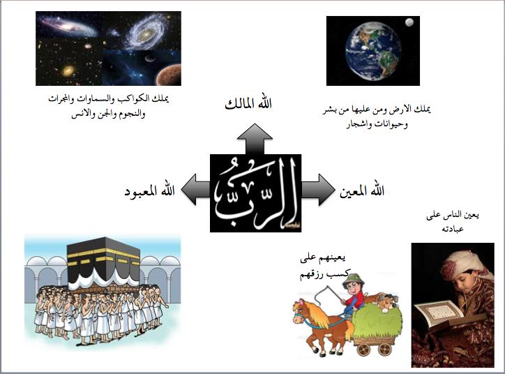 متن تحفة الأطفال : المسمى تحفة الأطفال والغلمان في تجويد القرآن